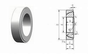 skf 28779 Radial shaft seals for general industrial applications